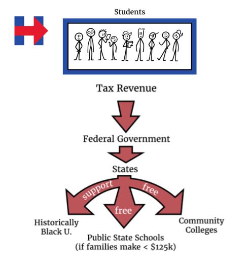 Clinton plan