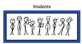 Student image